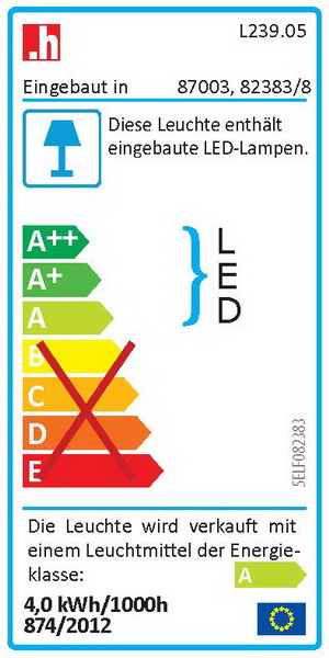 Energieeffizienzklasse
